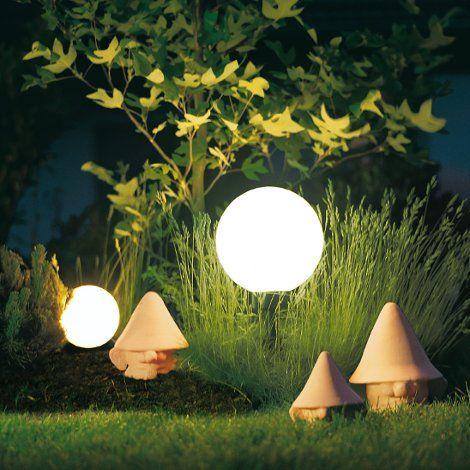 Globe Landscape Lighting